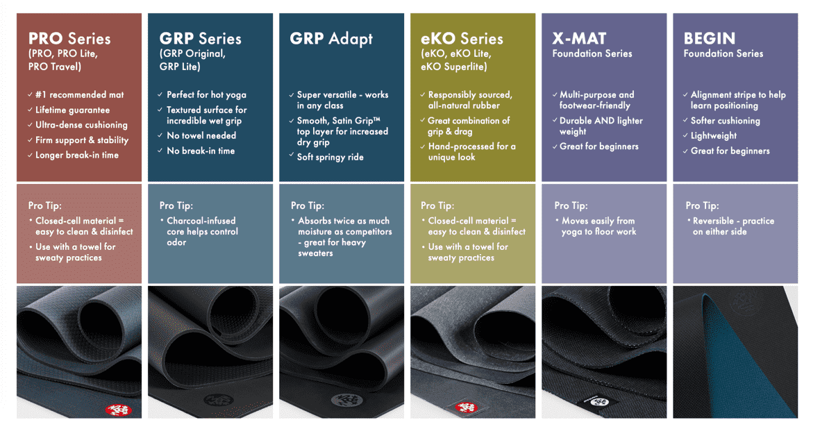 MANDUKA MAT GUIDE YOGA
