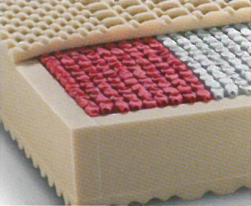 Taštičkové matrace