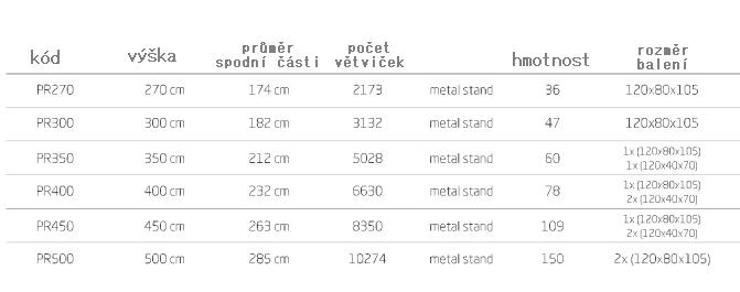 premium-mix-pe-300cm_parametry