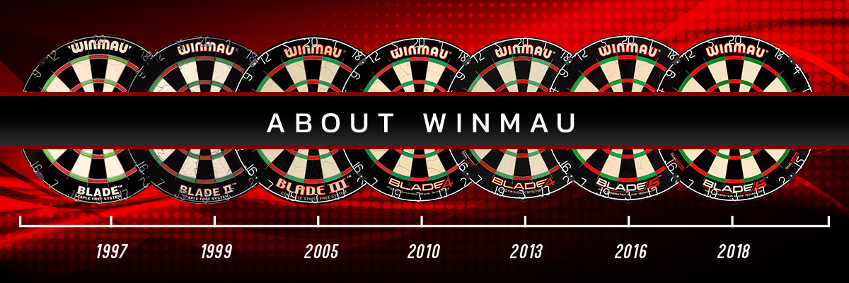Logo Winmau