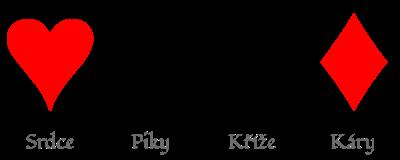 Poker - pravidla a průběh hry