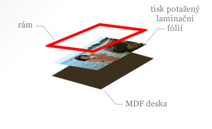 lamino_ilustrace