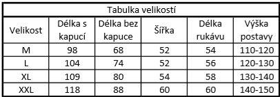 plastenka1