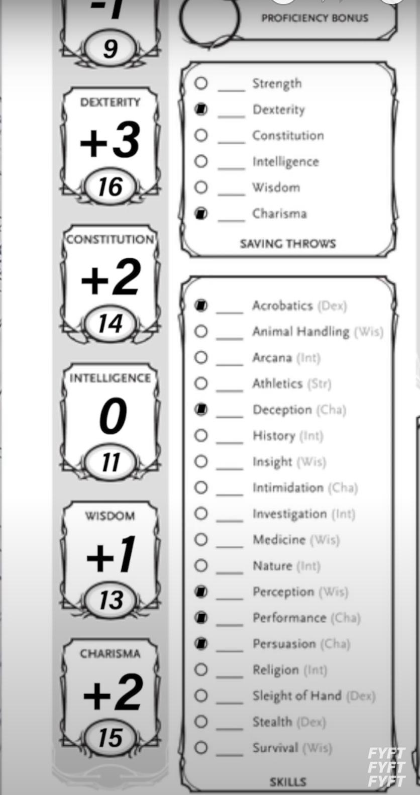 denik-postavy-vlastnosti
