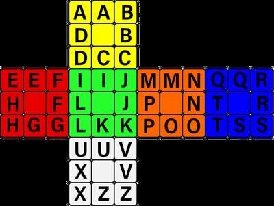 letter-scheme