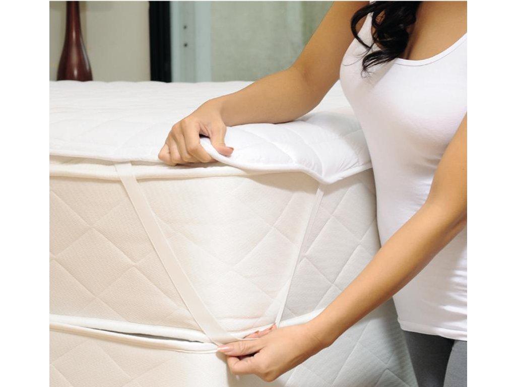 Priedušný matracový chránič Liente - rôzne veľkosti