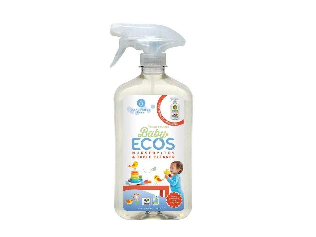 ecos na myti detskych pokoju a hracek zelenadomacnost