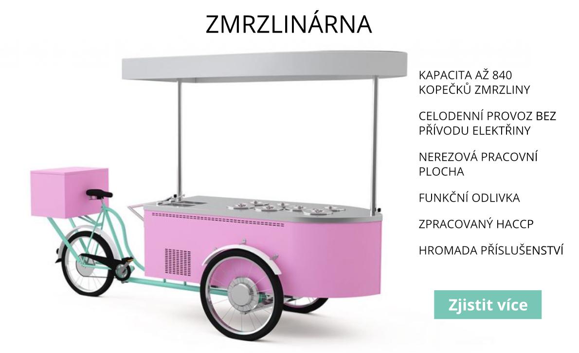 Zmrzlinové kolo