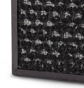 filtr-aktivni-uhlik-detail