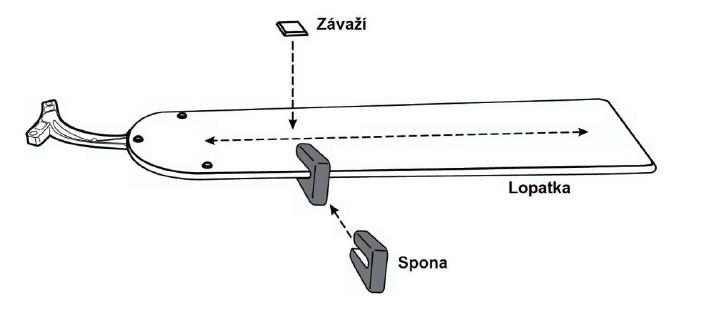vyvazovani-stropniho-ventilatoru