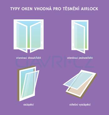 mobilni-klimatizace-infografika-typ-oken-pro-airlock-v