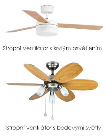 Typy osvětlení stropních ventilátorů