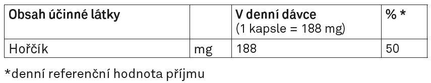 Magnesium (hořčík)