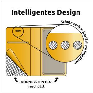 Grafik-Intelligent-Design-deu-300x300