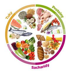 Podpora imunity pomocí stravování