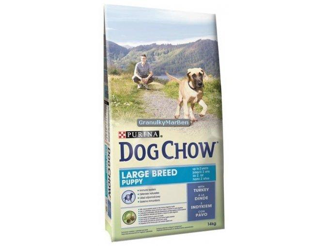 Dog Chow Puppy Large Breed Turkey