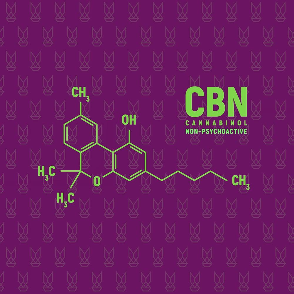 Co je CBN (Cannabinol) ?
