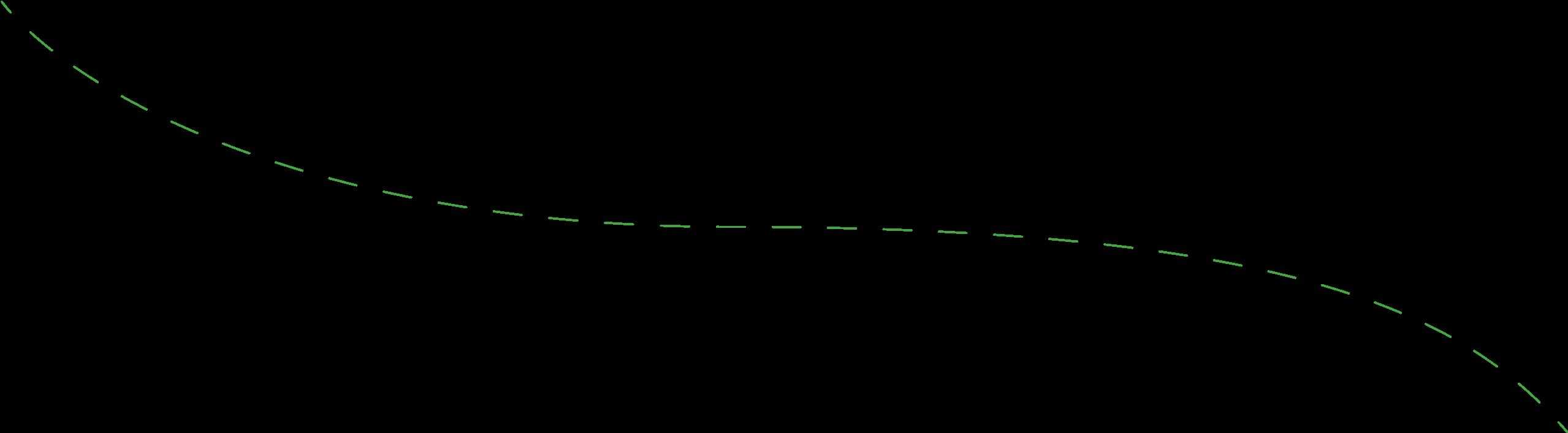 Křivka