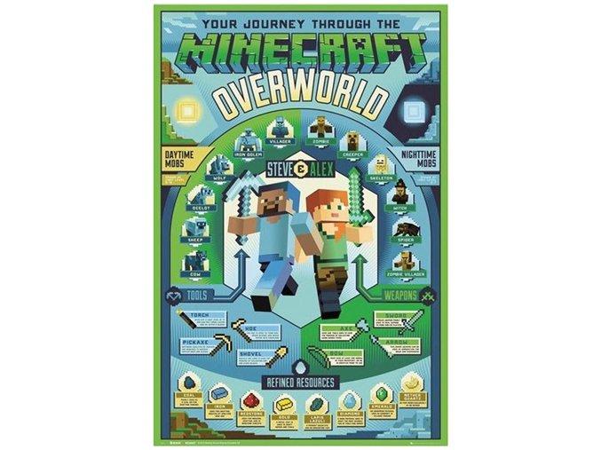 Plakát Minecraft - Overworld