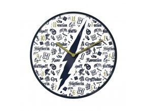harry potter nastenne hodiny jizva infografika