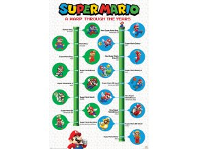 poster plakát nintendo SUPER MARIO A Wrap Through the Years