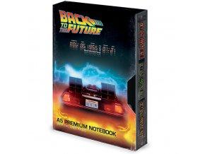 blok návrat do budoucnosti