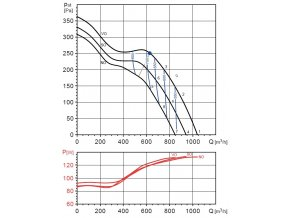 170616 soler palau ventilation group ventilator td mixvent 800 200 3v