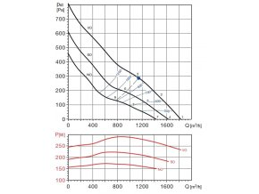 170628 soler palau ventilation group ventilator td mixvent 2000 315 3v
