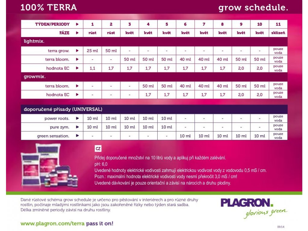 Plagron Terra Bloom, 5L