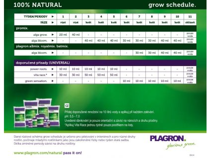 Plagron Alga Bloom, 100ml