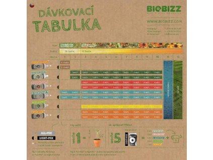 BioBizz Alg-A-Mic, 250ml