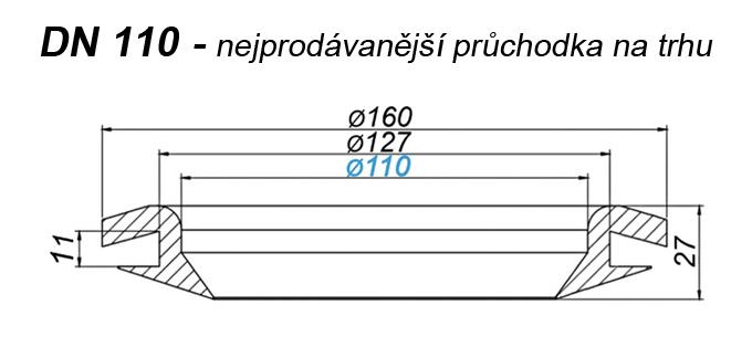 pruchodka_DN_110_vykres_v_rezu__a_koty