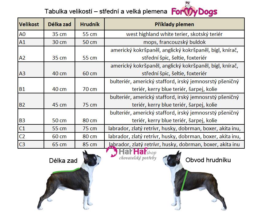 Oblečky pro psy střední a velká plemena, tabulka velikostí