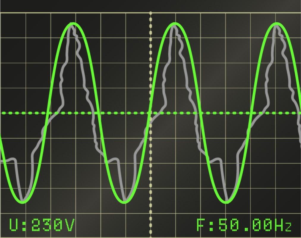 inverter-sinusoid