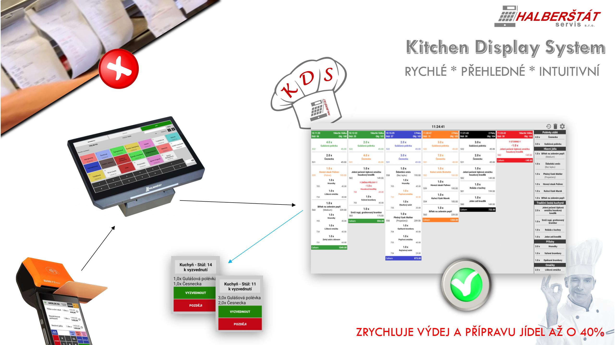 KDS Kitchen Display System