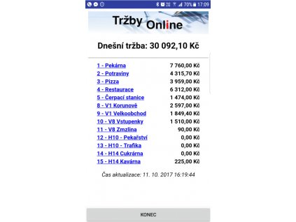 Trzby On Line 1