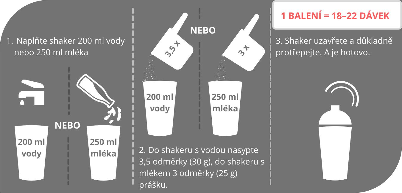 navodlowcarbshake
