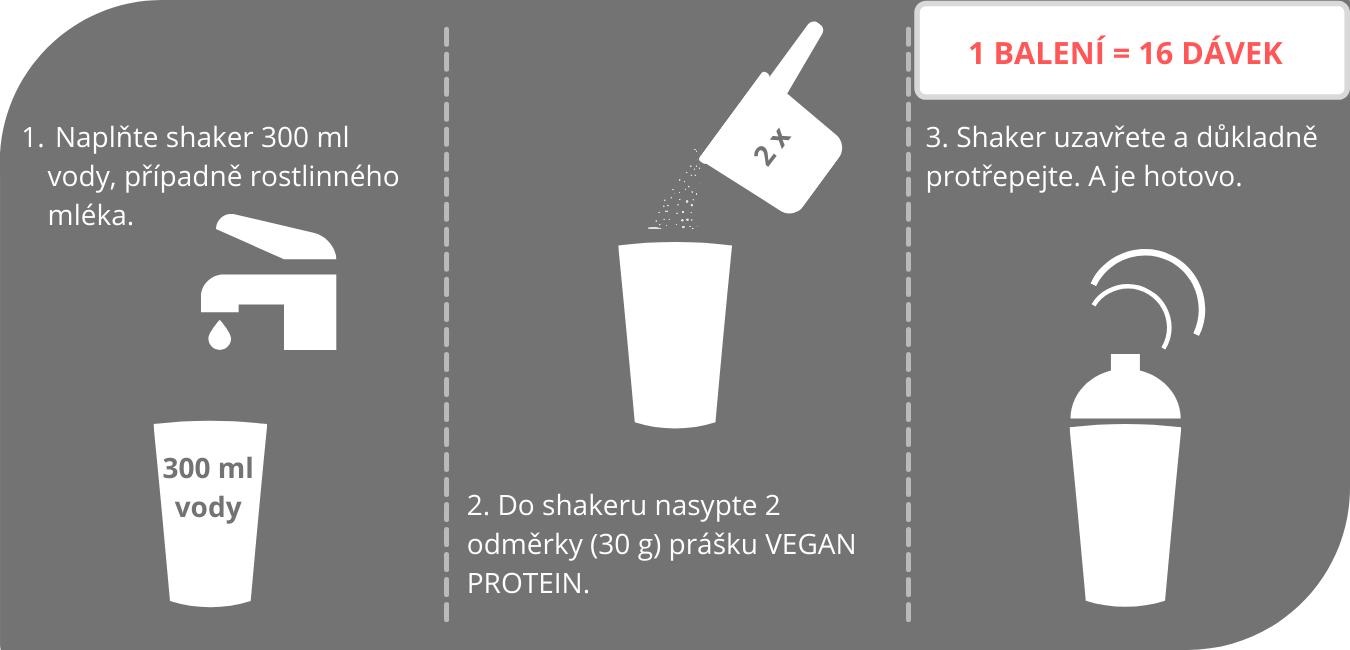navodveganprotein2