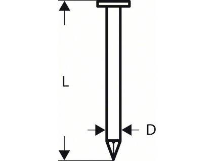 Hřebíky s kulatou hlavou v pásu SN21RK 80G