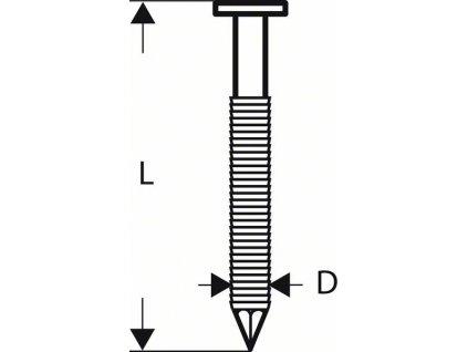 Hřebíky s kulatou hlavou v pásu SN21RK 75RHG