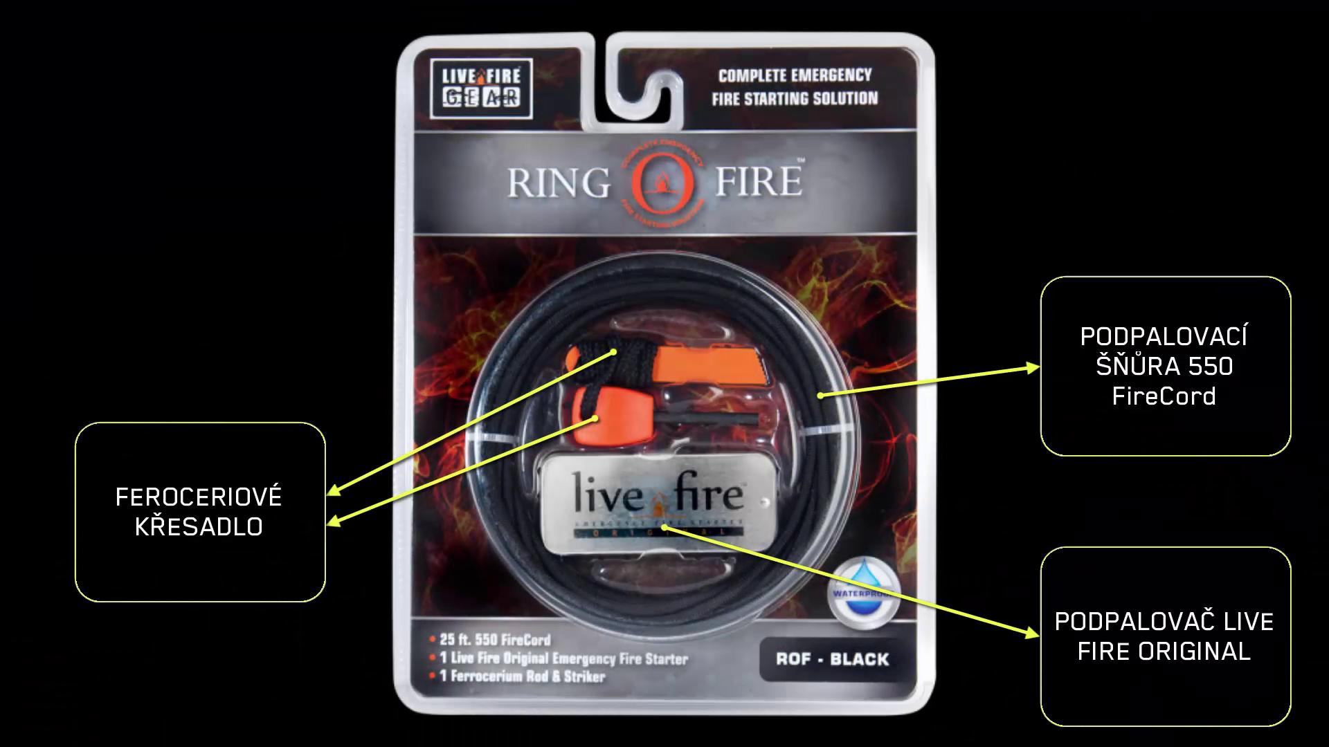 Recenze na Ring O Fire - sada pro rozdělávání ohně
