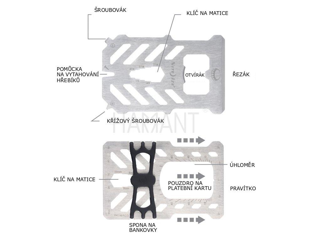 Multifunkční peněženka s blokací RFID Nite Ize Financial Tool RFID Blocking