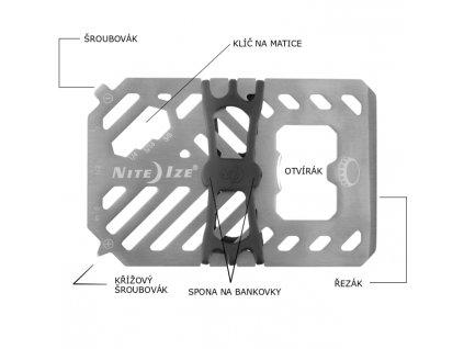 Multifunkční peněženka Nite Ize Financial Tool