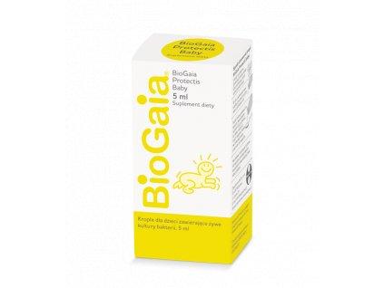 BioGaia drops 2