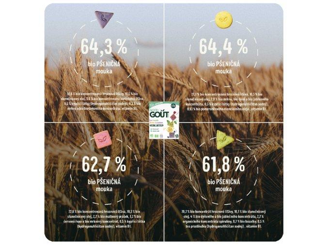 Good Gout 3760269312791 1x