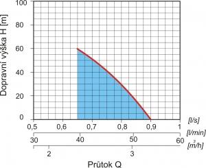 graf_uniqua_aqua_60-56