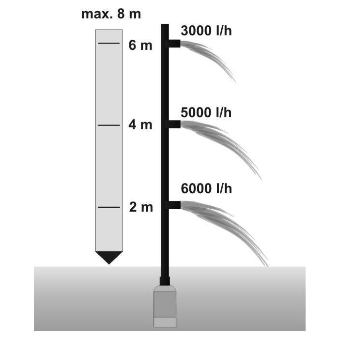 kompakt_graf