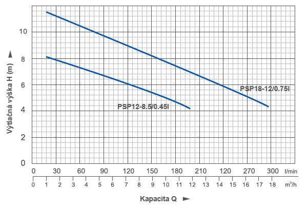 psp12-18_krivka