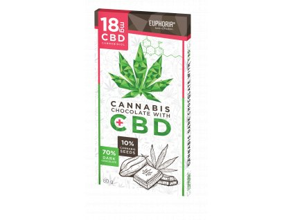 CBD 18 mg Cannabis Dark Chocolate