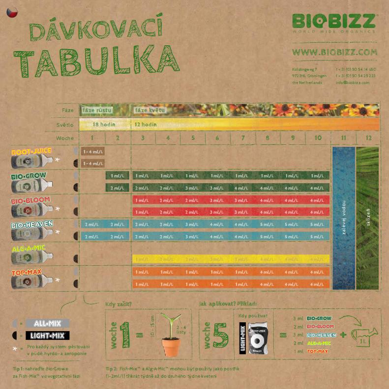 biobizz-top-max-1l2-3266
